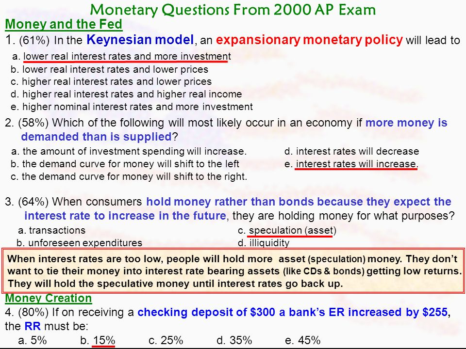 Monetary Questions From 2000 AP Exam