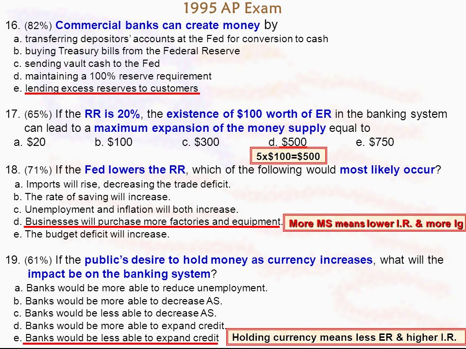 1995 AP Exam 16. (82%) Commercial banks can create money by