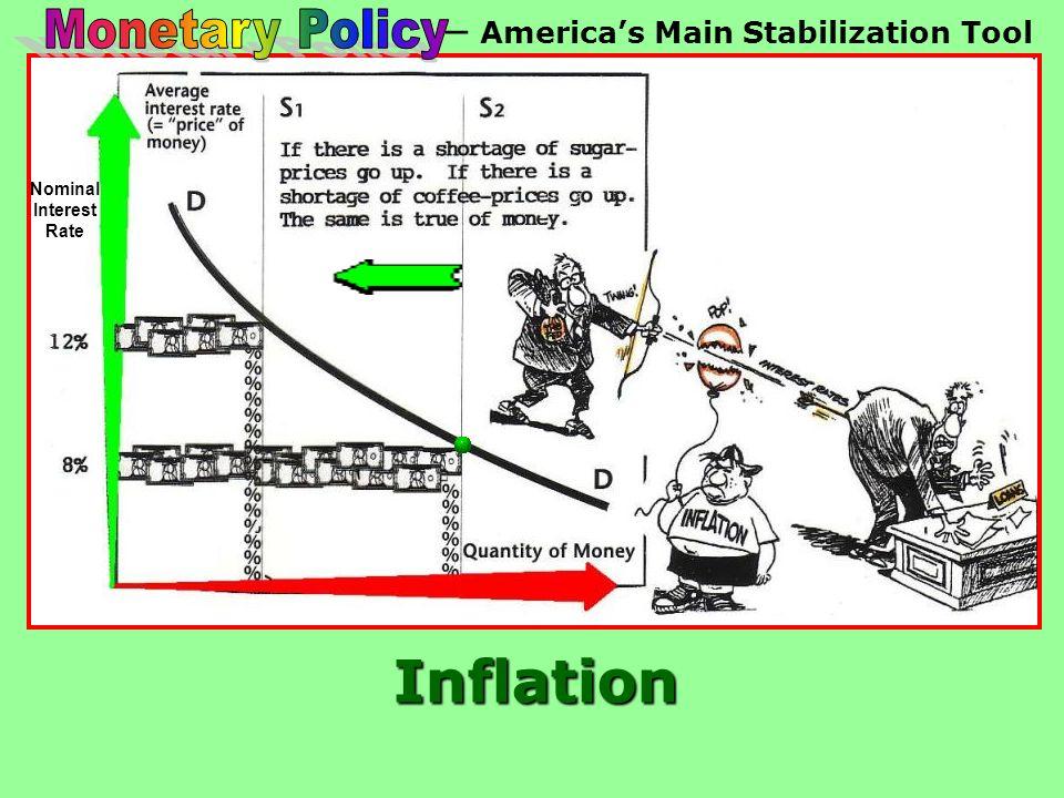 – America's Main Stabilization Tool