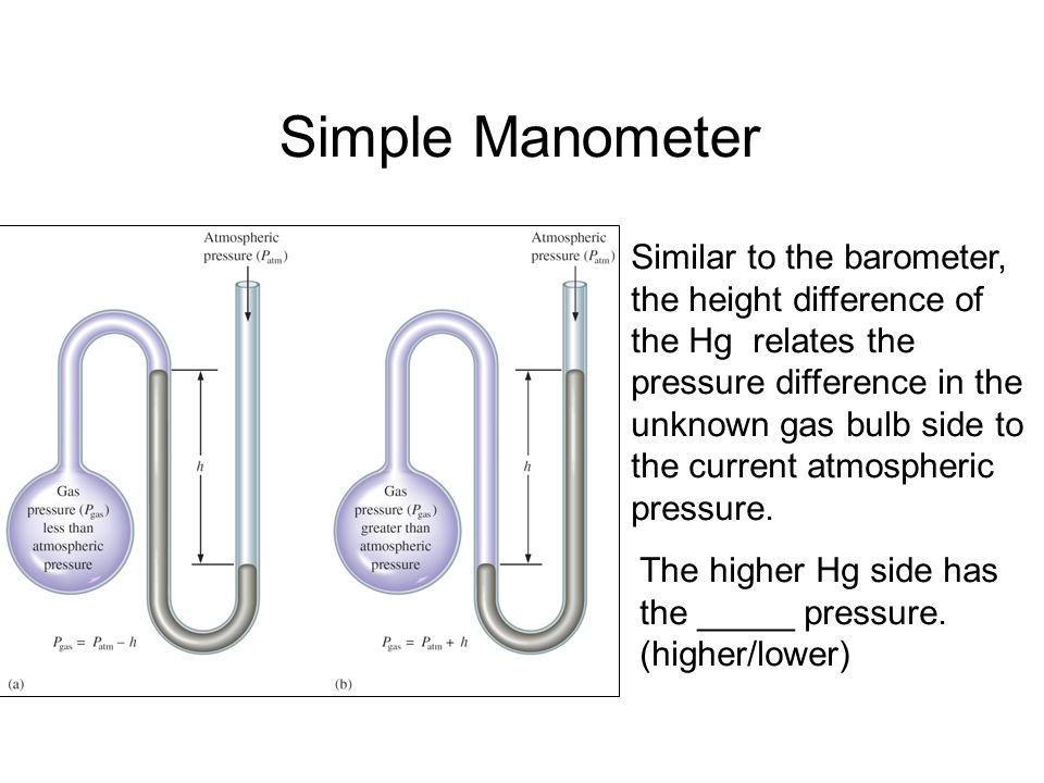 Simple Manometer Similar to the barometer,