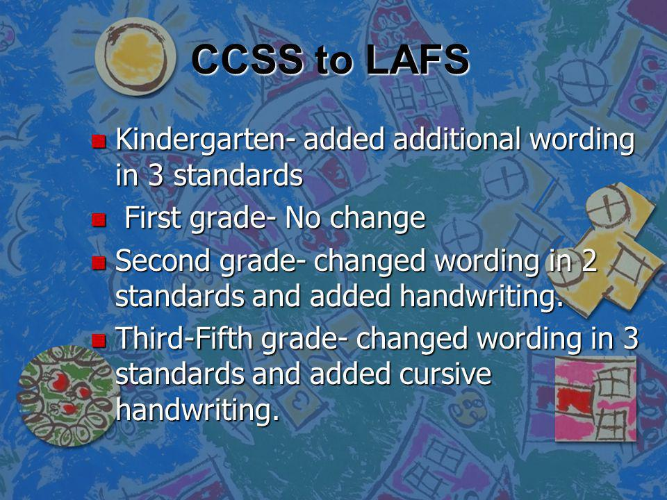 CCSS to LAFS Kindergarten- added additional wording in 3 standards