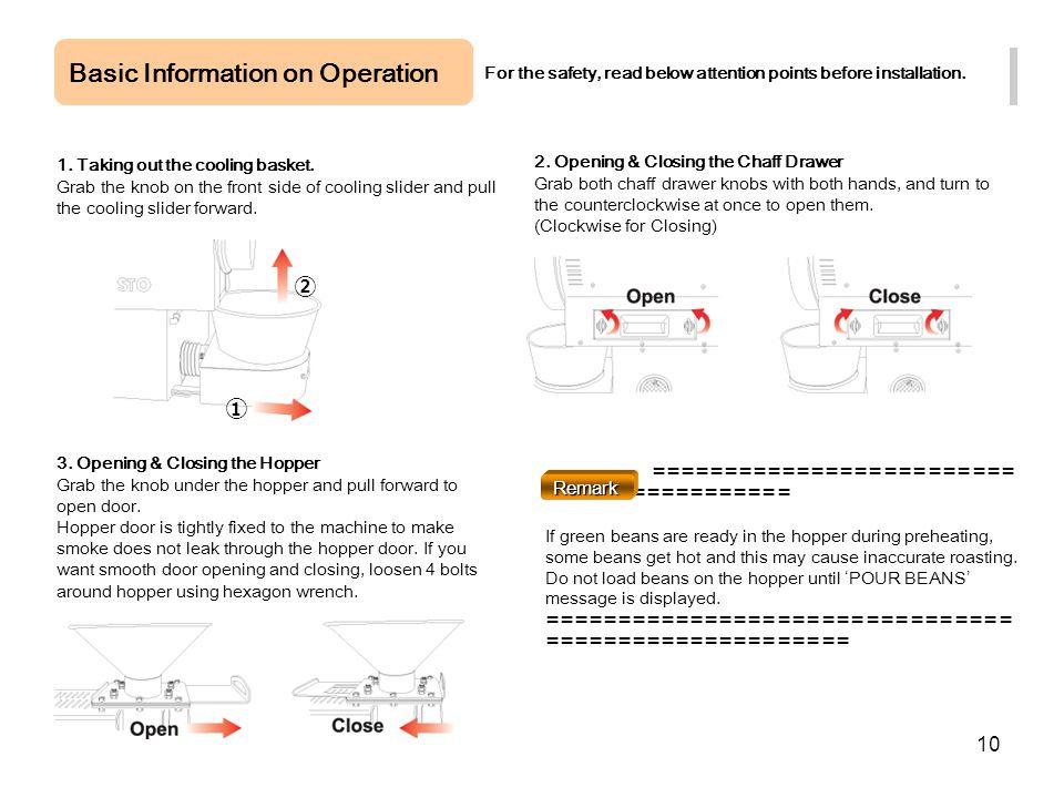 Basic Information on Operation