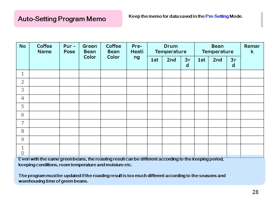 Auto-Setting Program Memo