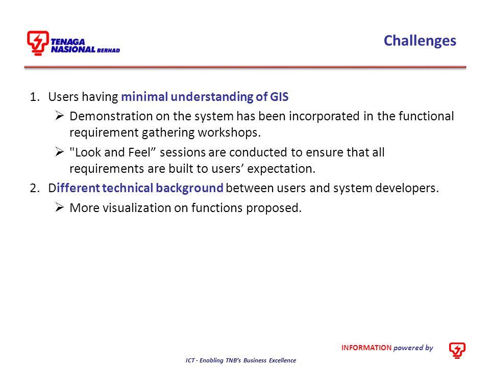 Challenges Users having minimal understanding of GIS