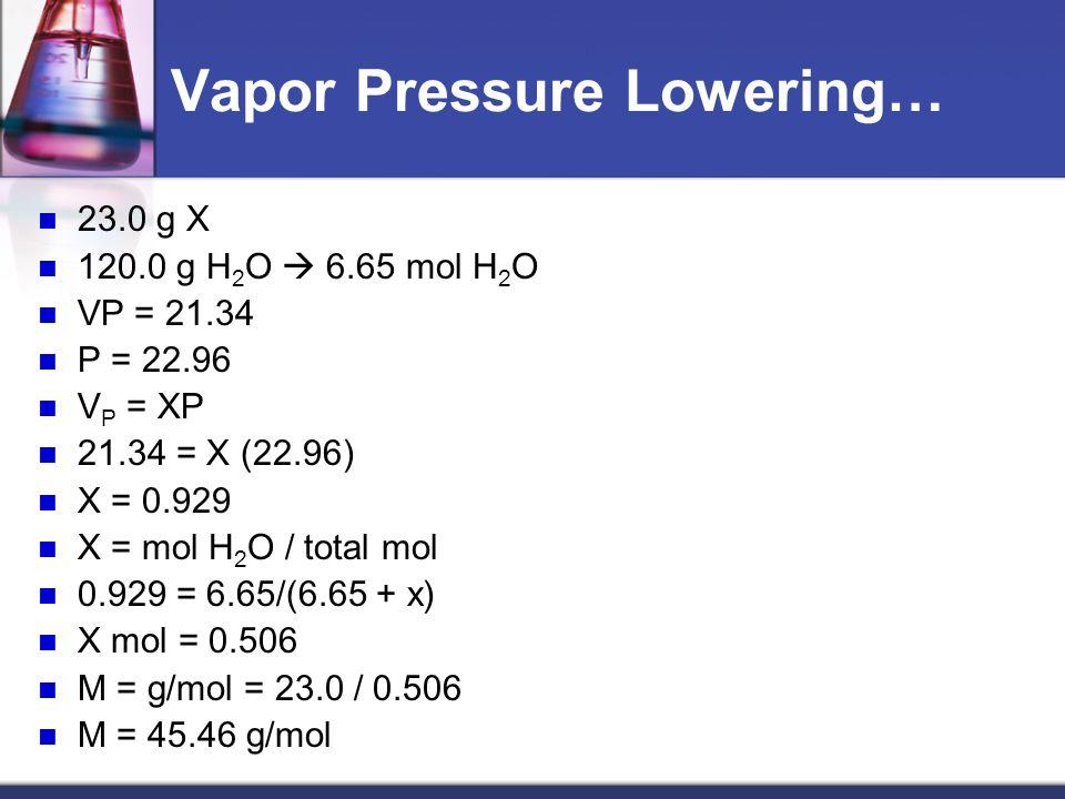 Vapor Pressure Lowering…