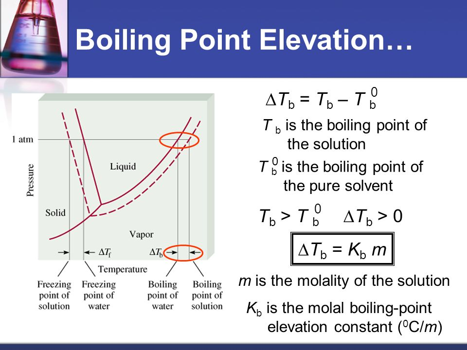 Boiling Point Elevation…