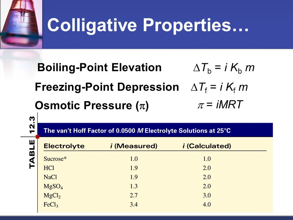 lab 1 colligative properties osmotic Honors chemistry page 1 honors chemistry: colligative properties of solutions: a study of boiling point elevation (an informal lab) objectives: in this experiment, you will.