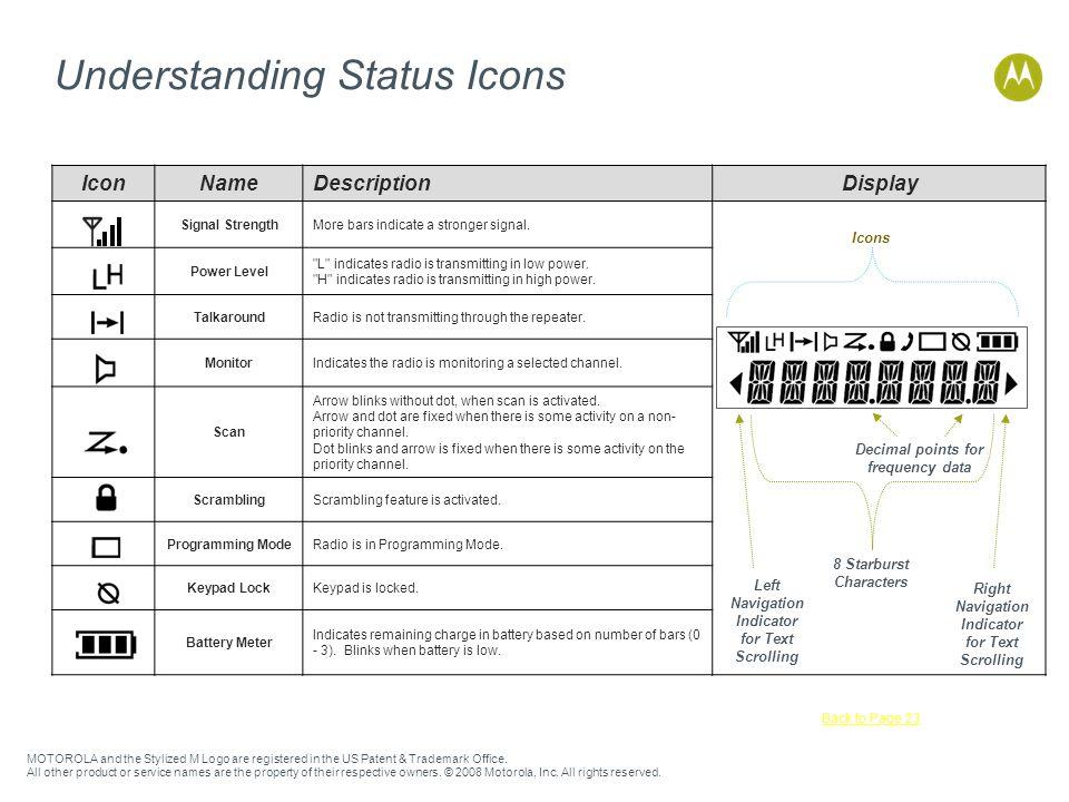 Understanding Status Icons