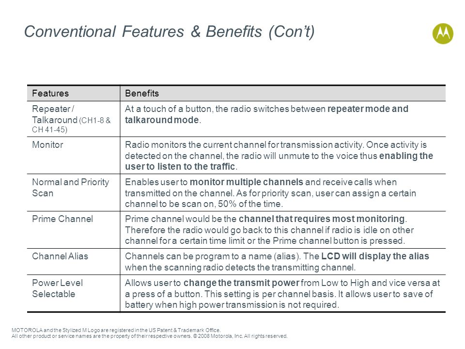 Conventional Features & Benefits (Con't)