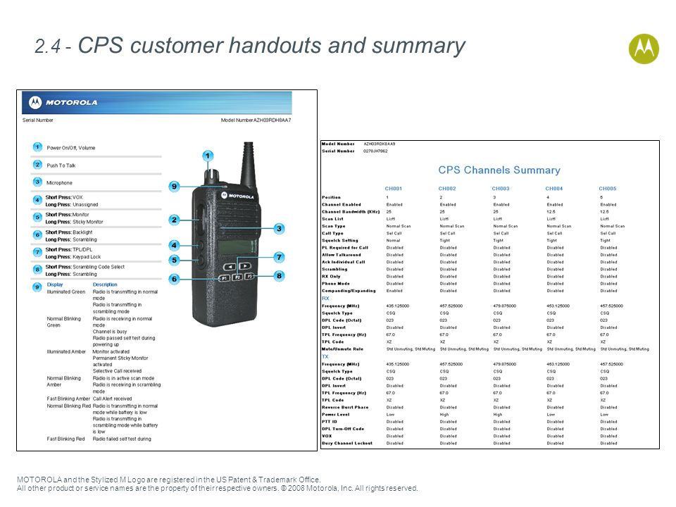 2.4 - CPS customer handouts and summary