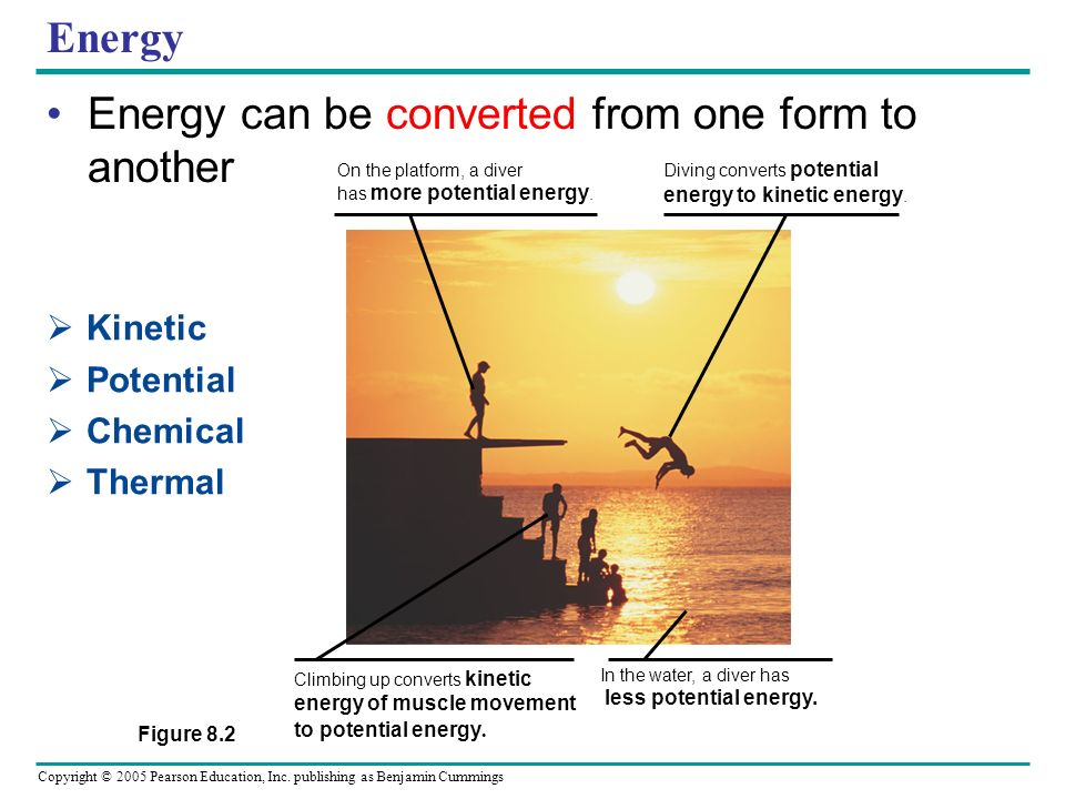 Energy can be converted from one form to another
