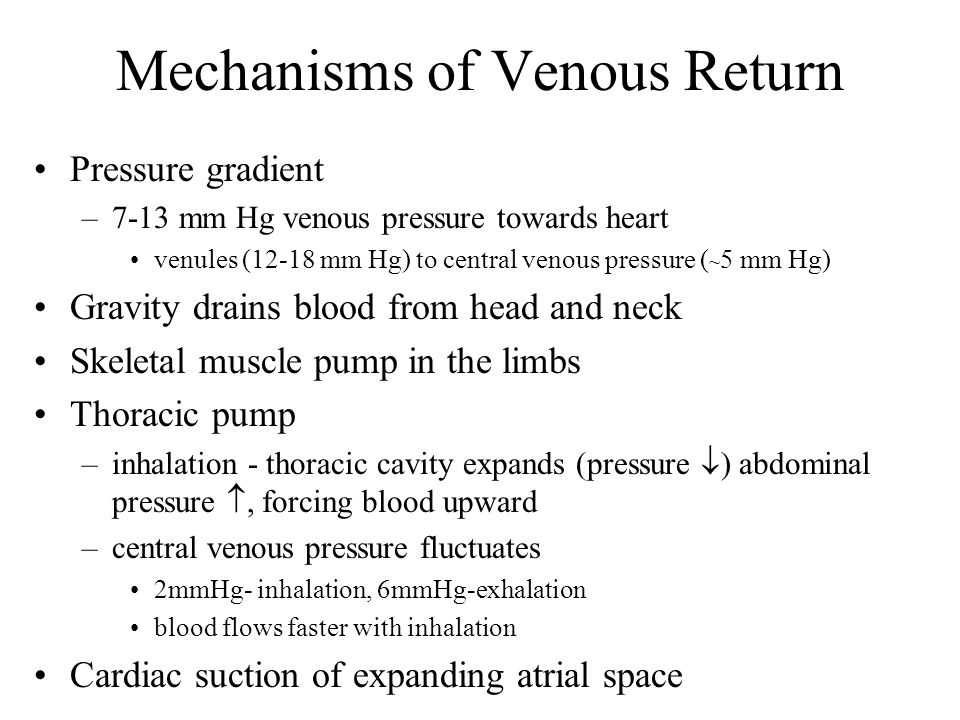 Mechanisms of Venous Return
