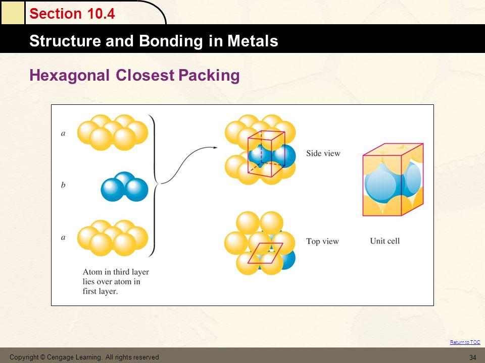 Hexagonal Closest Packing