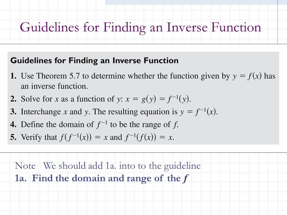 Guidelines for Finding an Inverse Function