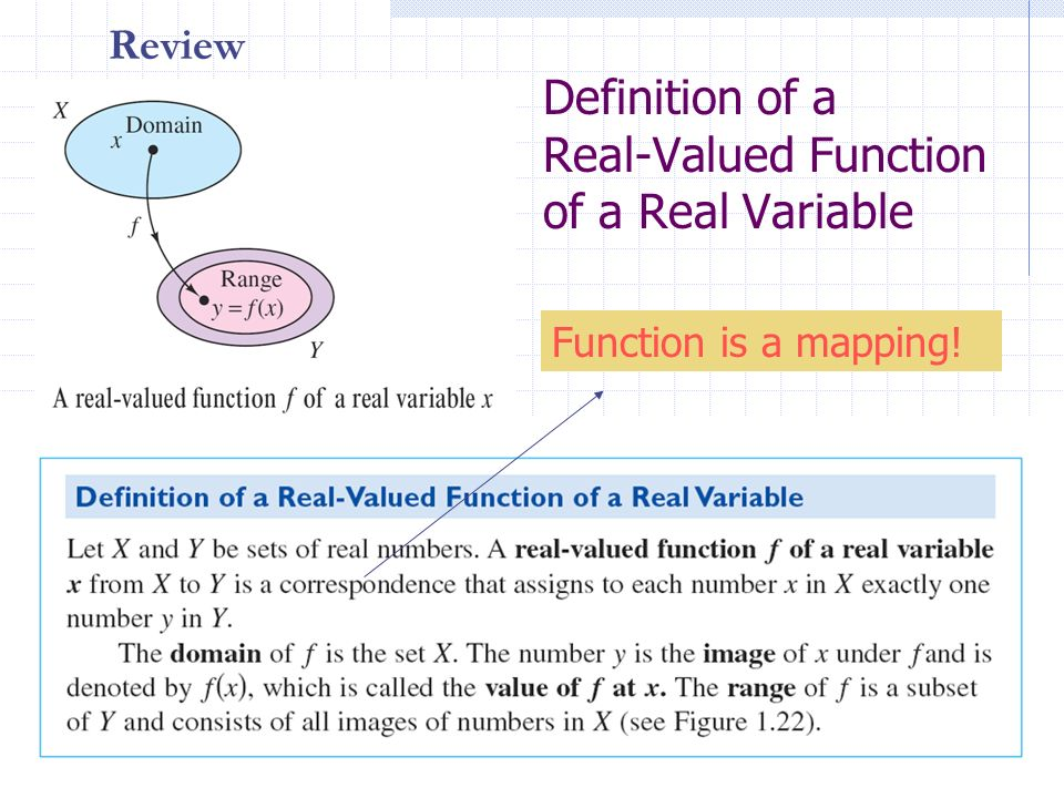 Definition of a Real-Valued Function of a Real Variable