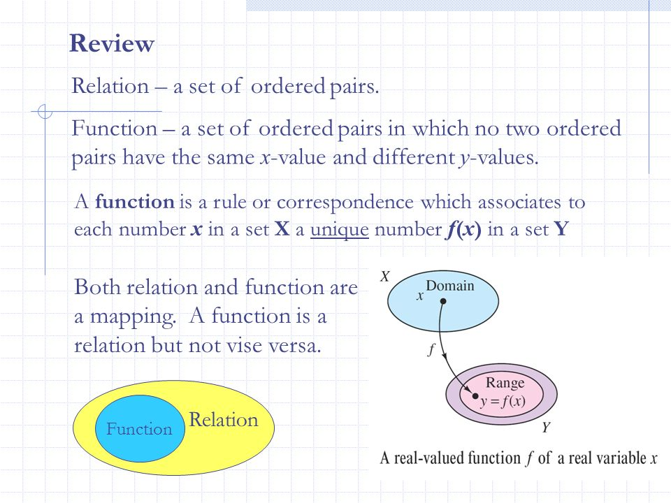 Review Relation – a set of ordered pairs.