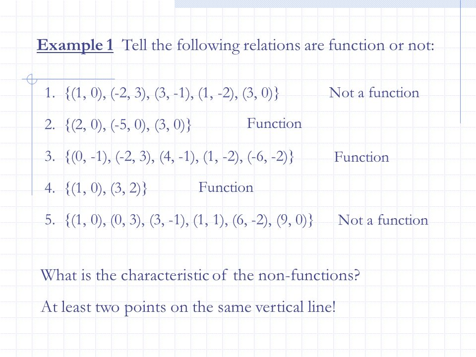 Example 1 Tell the following relations are function or not: