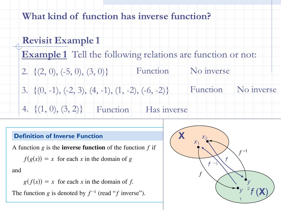 What kind of function has inverse function Revisit Example 1
