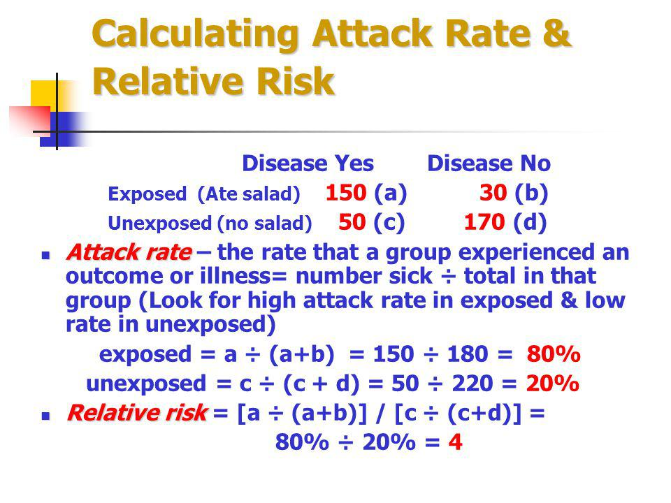 Calculating Attack Rate & Relative Risk