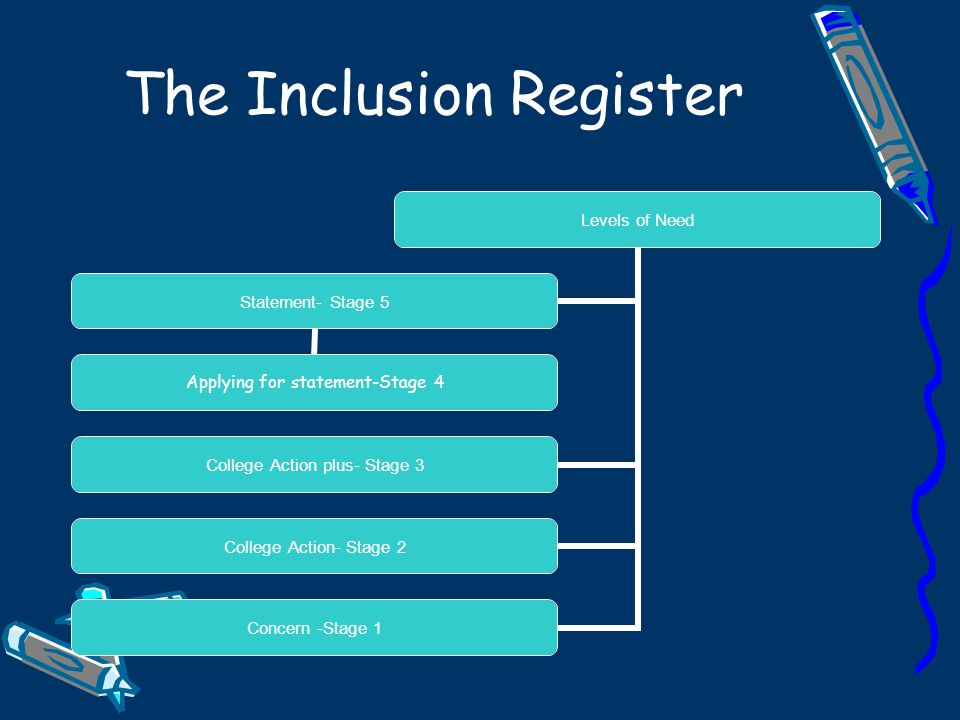 The Inclusion Register