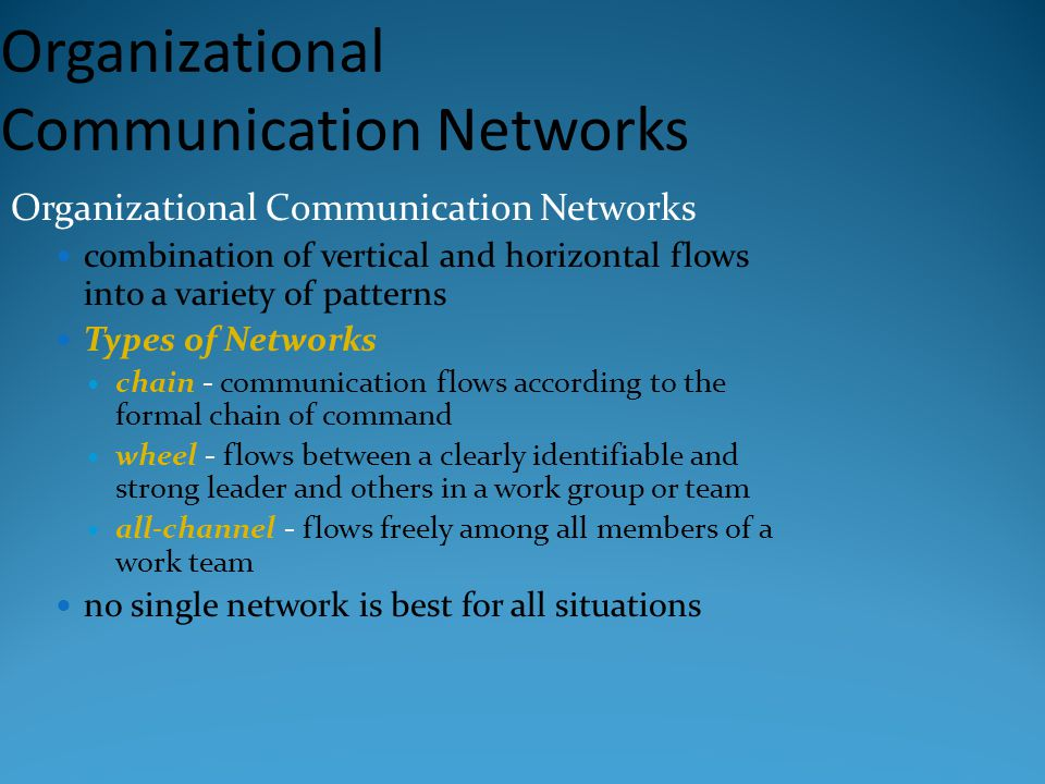 Organizational Communication Networks