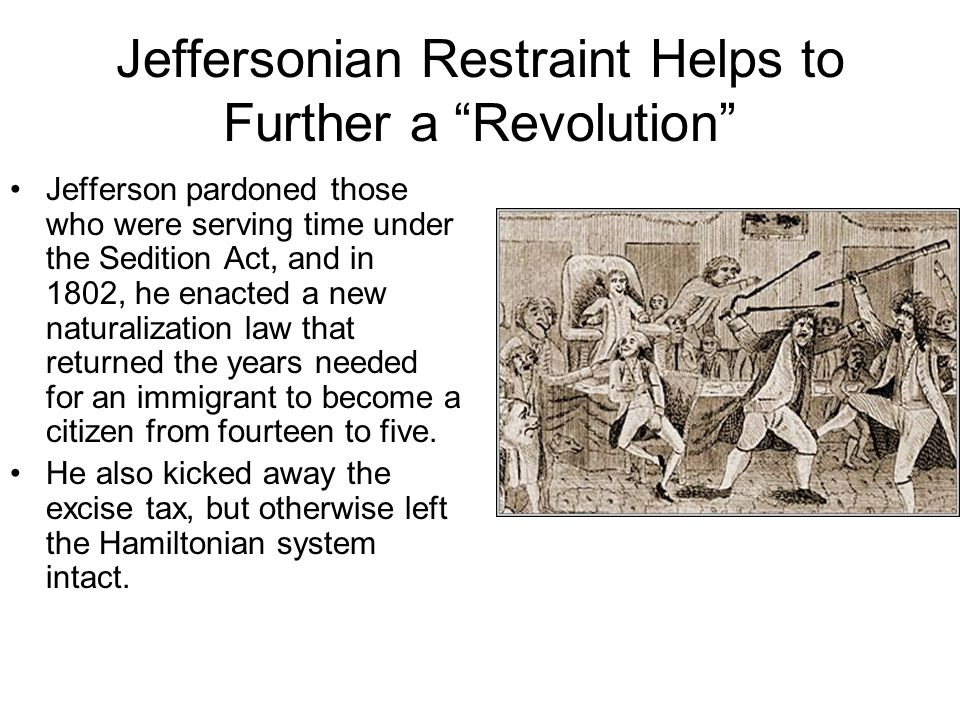 Jeffersonian Restraint Helps to Further a Revolution
