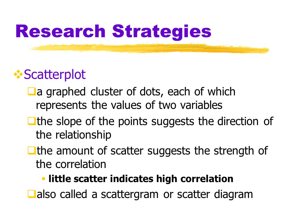 Research Strategies Scatterplot