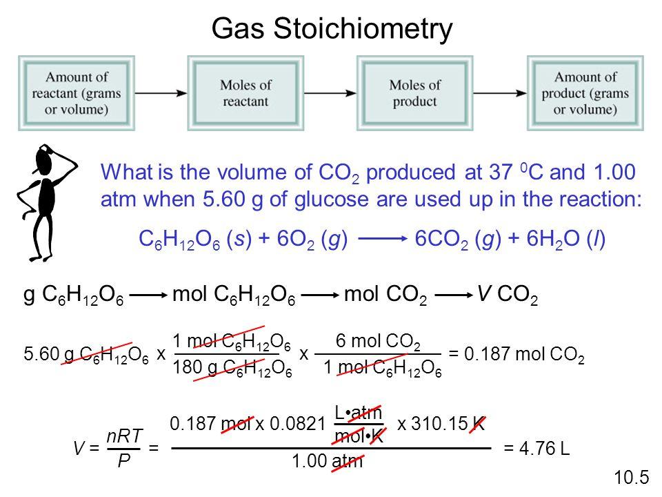 C6H12O6 (s) + 6O2 (g) 6CO2 (g) + 6H2O (l)