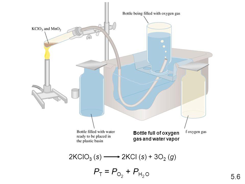 PT = PO + PH O 2KClO3 (s) 2KCl (s) + 3O2 (g) 5.6