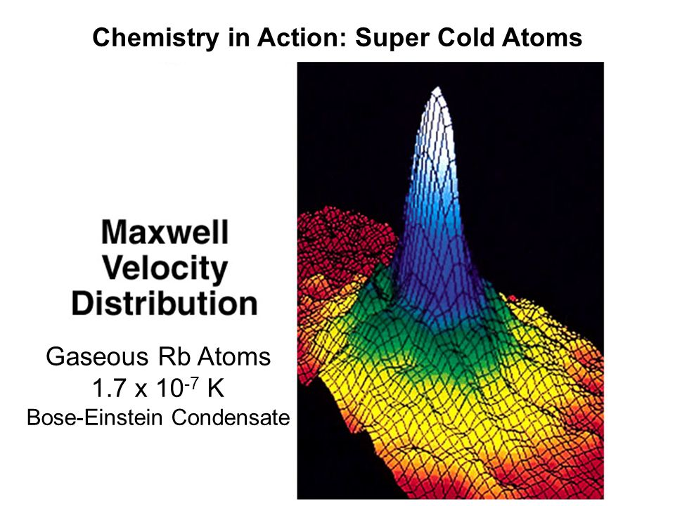 Chemistry in Action: Super Cold Atoms