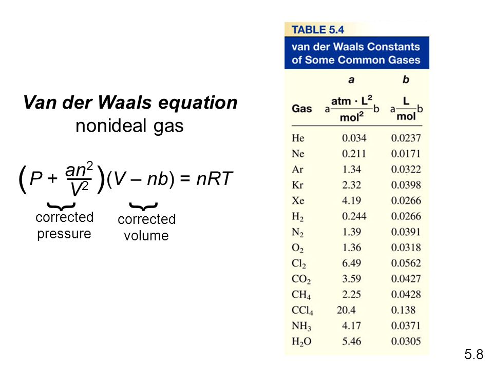 ( ) } } Van der Waals equation nonideal gas an2 P + (V – nb) = nRT V2
