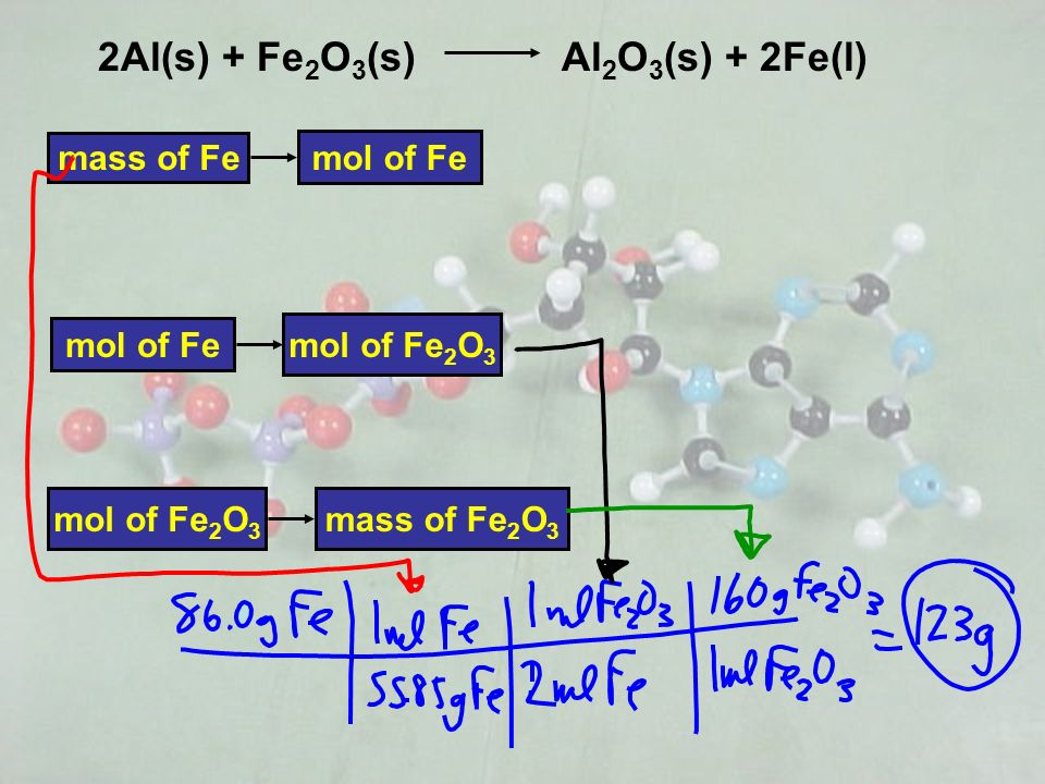 2Al(s) + Fe2O3(s) Al2O3(s) + 2Fe(l)