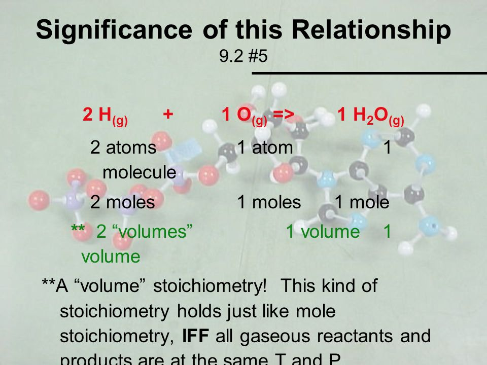 Significance of this Relationship 9.2 #5