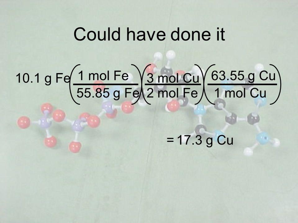 Could have done it 1 mol Fe 63.55 g Cu 10.1 g Fe 3 mol Cu 55.85 g Fe