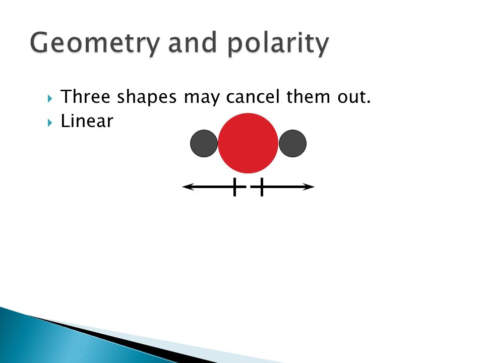 Geometry and polarity Three shapes may cancel them out. Linear