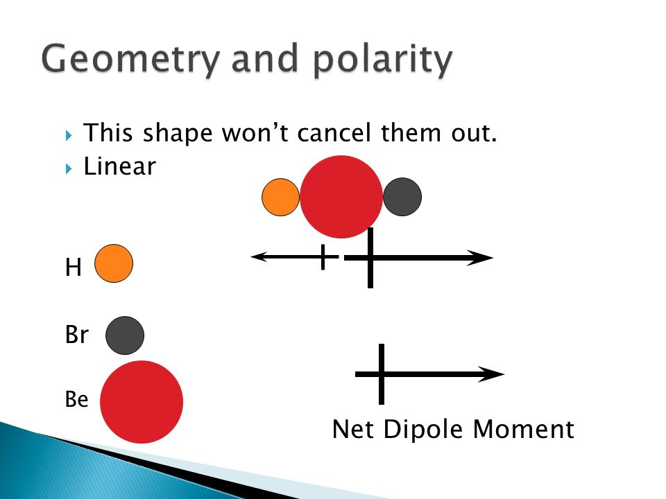 Geometry and polarity This shape won't cancel them out. Linear H Br