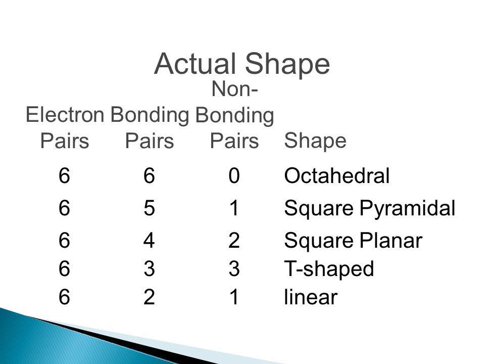 Actual Shape Non-BondingPairs ElectronPairs BondingPairs Shape 6 6