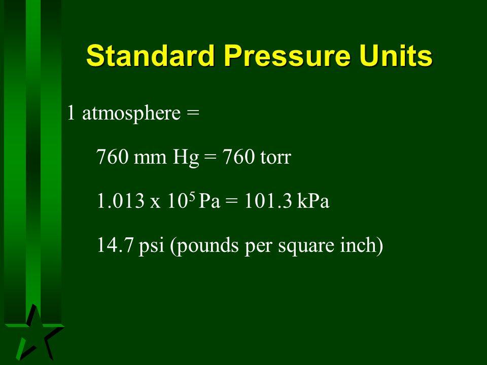 Standard Pressure Units
