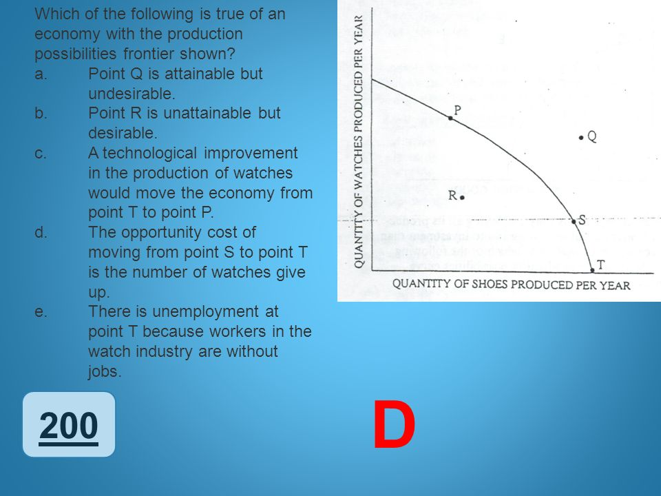 Which of the following is true of an economy with the production possibilities frontier shown