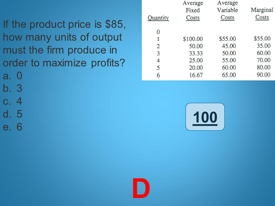 If the product price is $85, how many units of output must the firm produce in order to maximize profits