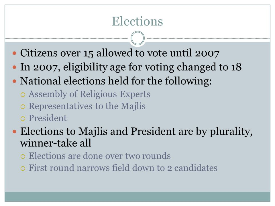 Elections Citizens over 15 allowed to vote until 2007