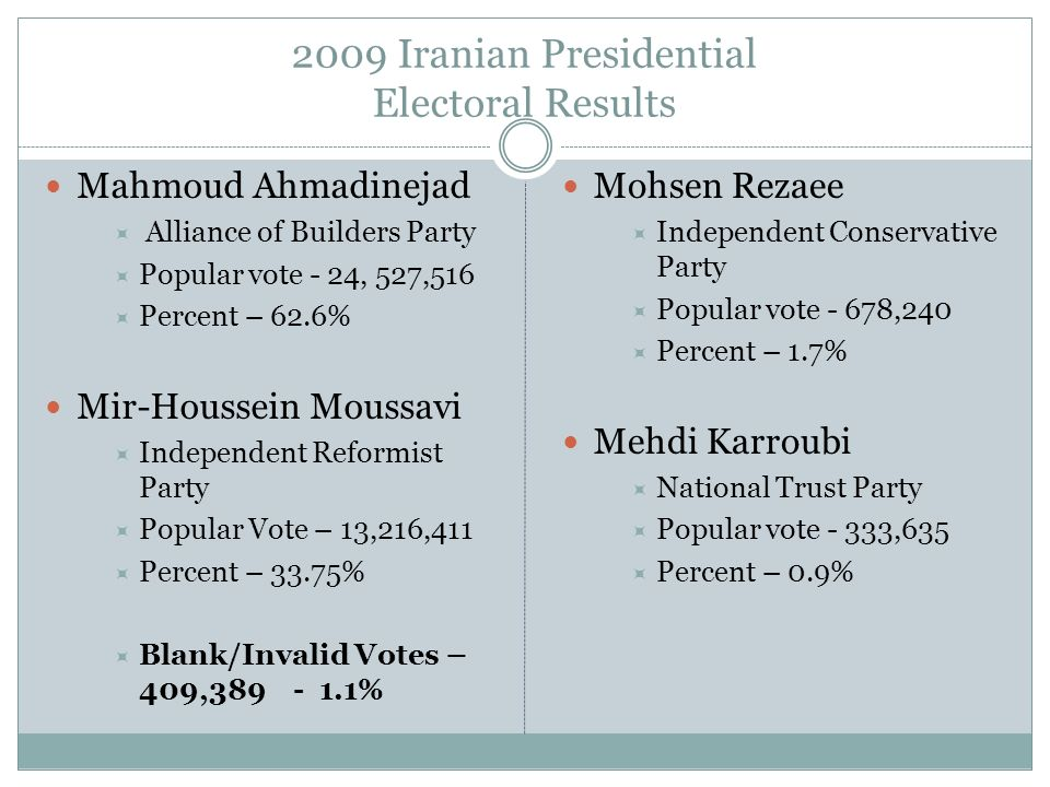 2009 Iranian Presidential Electoral Results