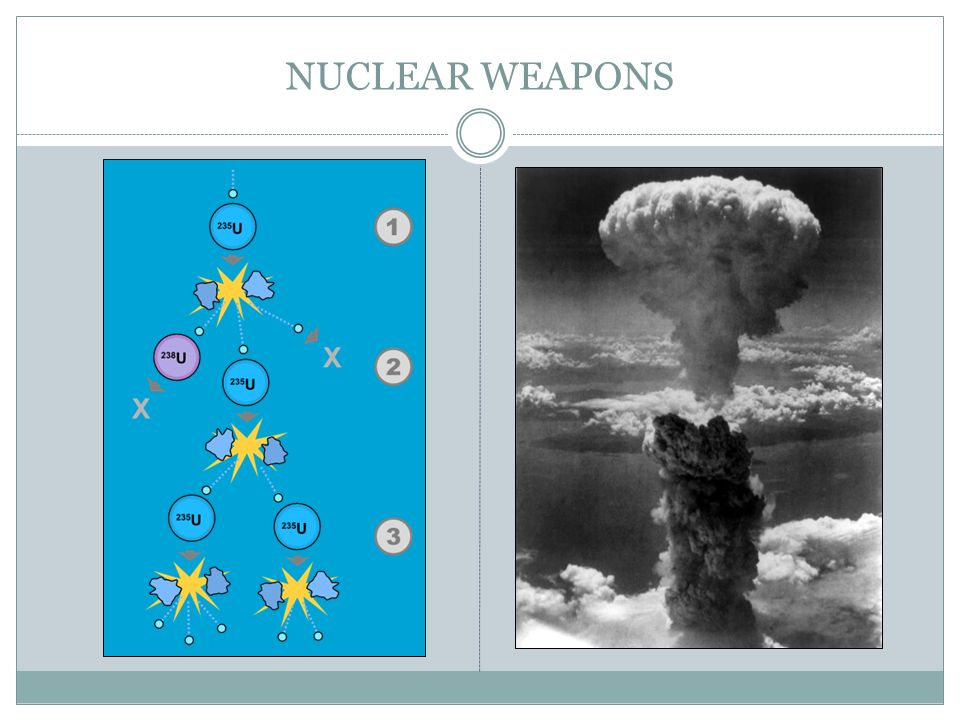 NUCLEAR WEAPONS BUILDING A NUCLEAR BOMB Nuclear Fission