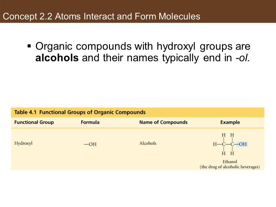 Hydroxyl group Organic compounds with hydroxyl groups are alcohols and their names typically end in -ol.