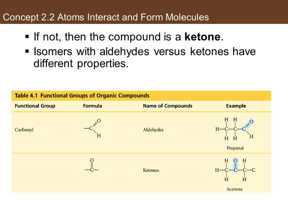 If not, then the compound is a ketone.