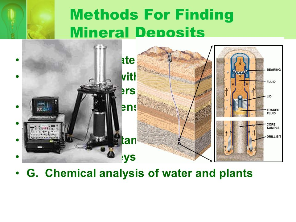 Methods For Finding Mineral Deposits