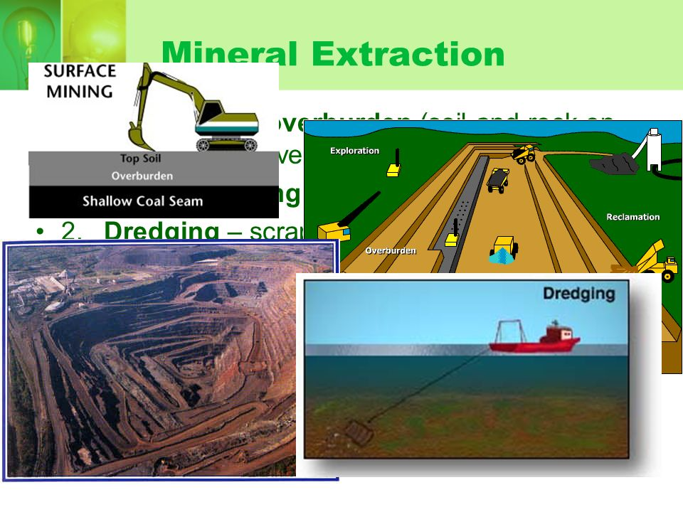Mineral Extraction Surface Mining: overburden (soil and rock on top of ore) is removed and becomes spoil.