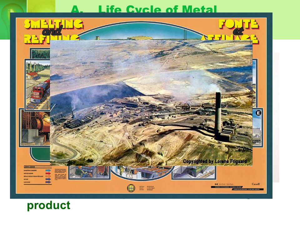A. Life Cycle of Metal Resources (fig. 14-8)