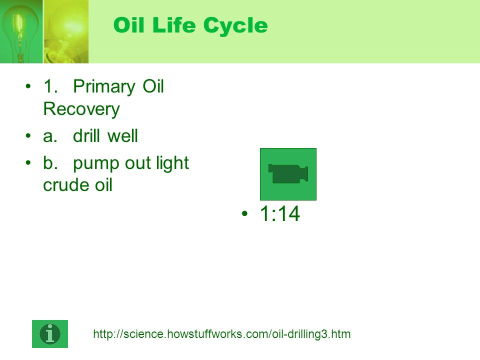 Oil Life Cycle 1:14 1. Primary Oil Recovery a. drill well