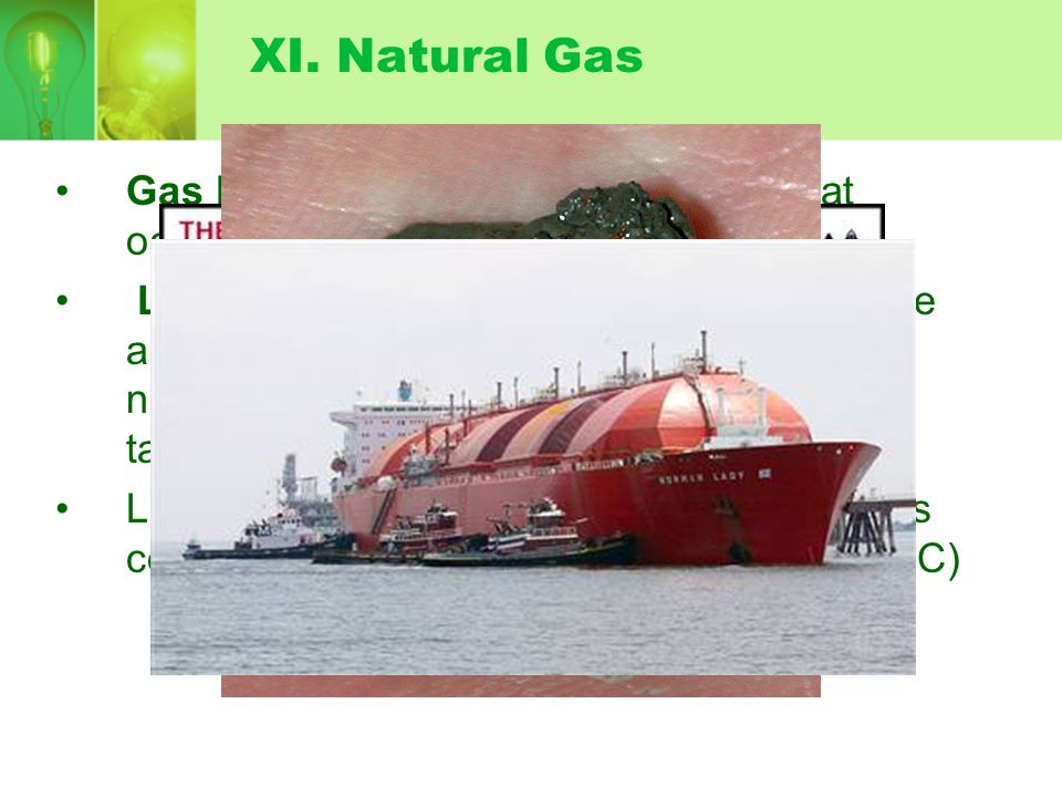 XI. Natural Gas Gas Hydrates - an ice-like material that occurs in underground deposits (globally)